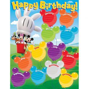 MMCH_Birthday_Poster_R2